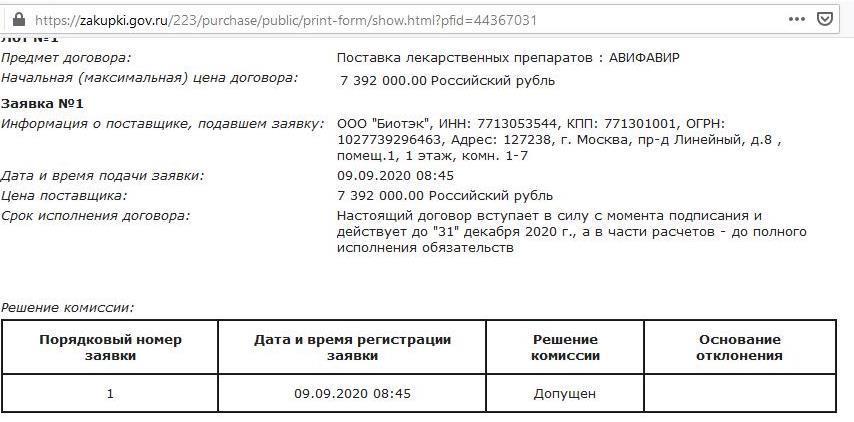 Авифавир. Госзакупки лекарства от коронавируса в России